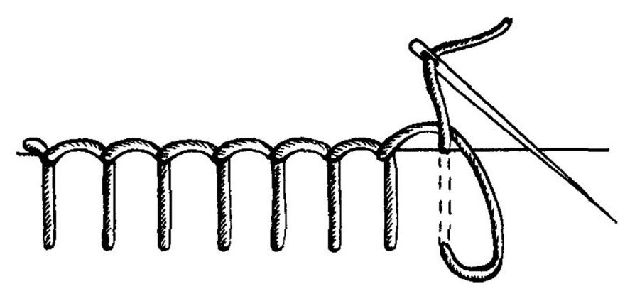 Картинка шов петельный шов